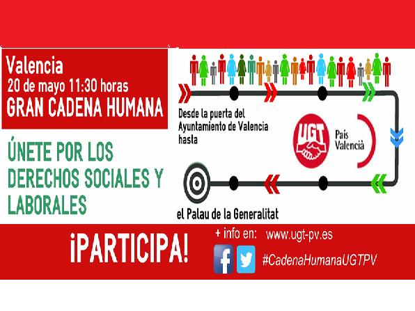 Cadena Humana por los derechos sociales y laborales