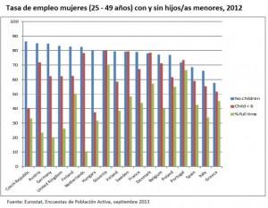 tasaempleo_mujeres_UE-620x483
