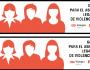 Guía violencia de género abogacía